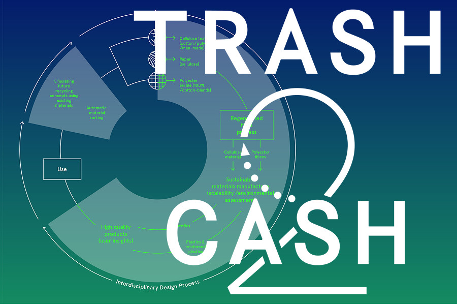 Trash-2-Cash